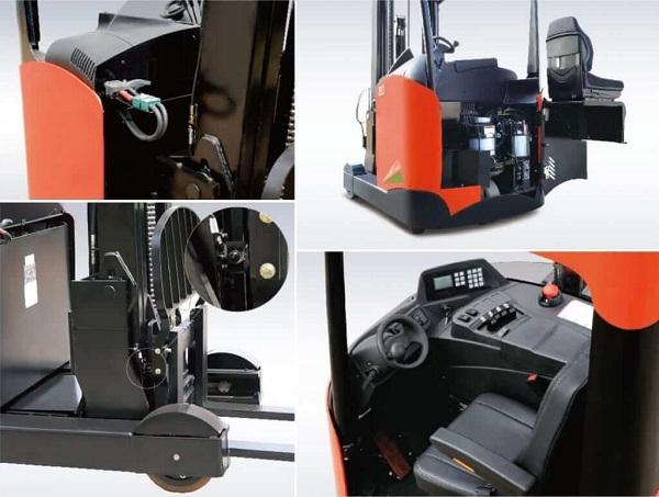 Cấu tạo xe nâng reach truck ngồi lái heli